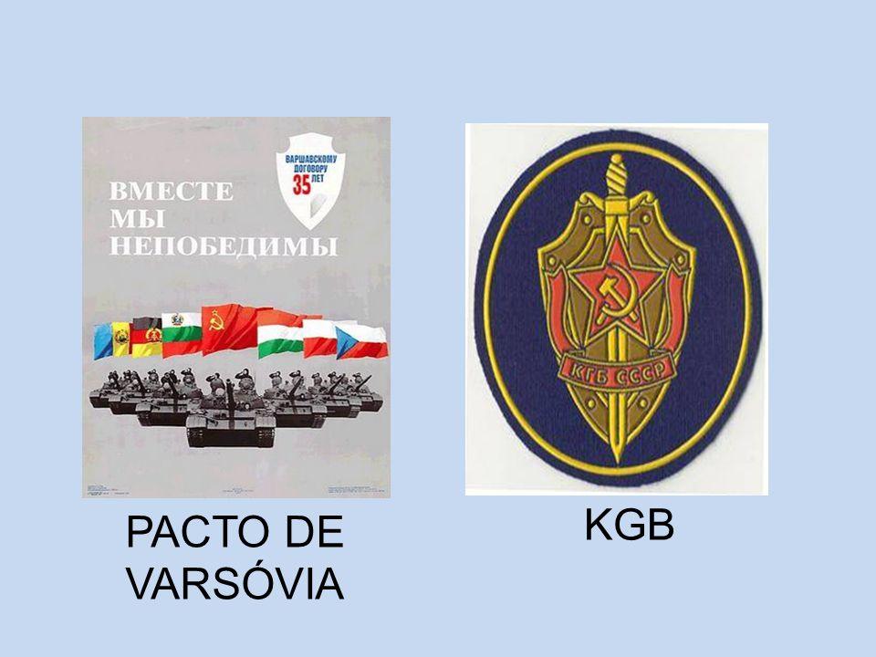 KGB PACTO DE VARSÓVIA