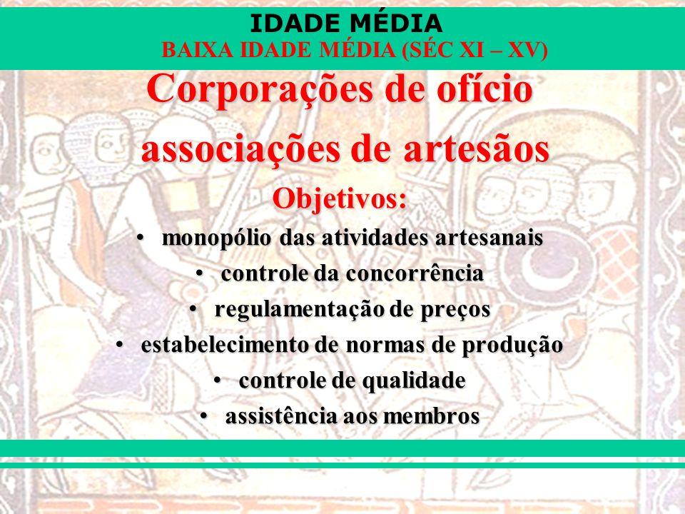 Corporações de ofício associações de artesãos