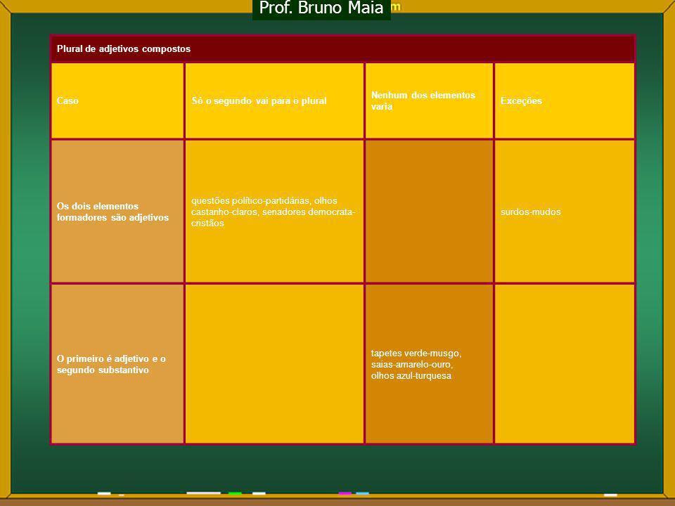 Prof. Bruno Maia Plural de adjetivos compostos Caso