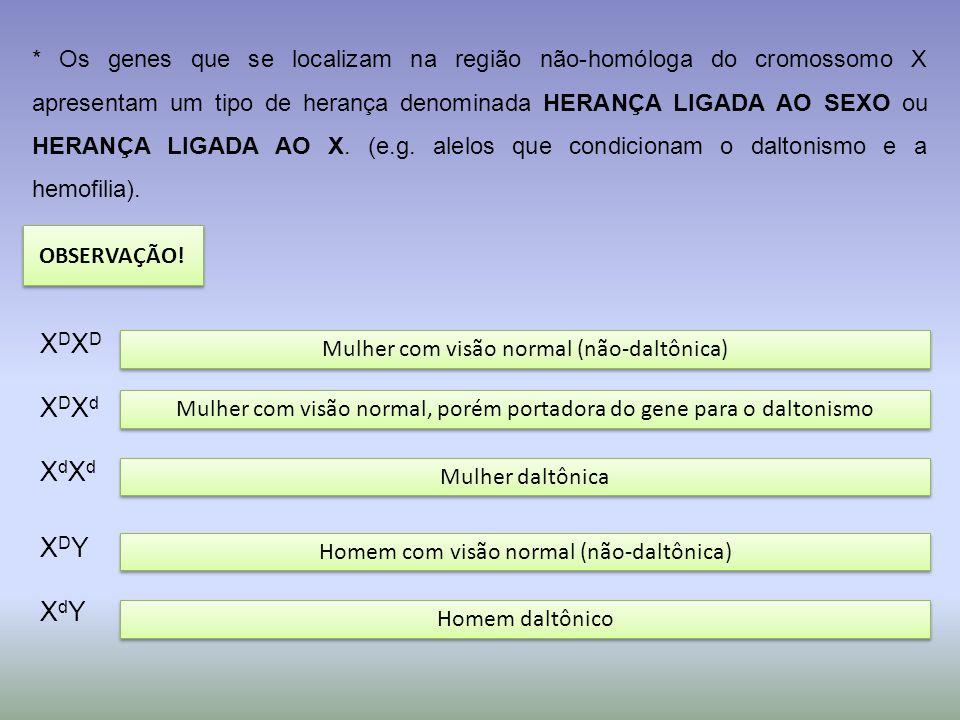 * Os genes que se localizam na região não-homóloga do cromossomo X apresentam um tipo de herança denominada HERANÇA LIGADA AO SEXO ou HERANÇA LIGADA AO X. (e.g. alelos que condicionam o daltonismo e a hemofilia).