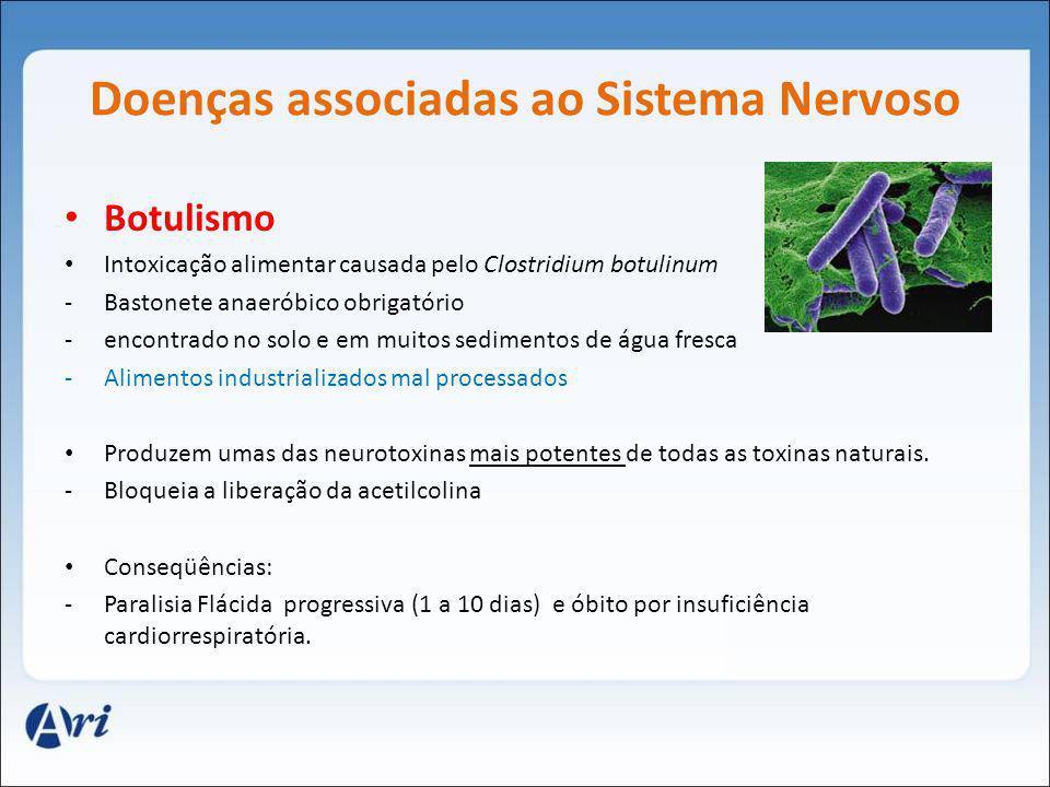 Doenças associadas ao Sistema Nervoso