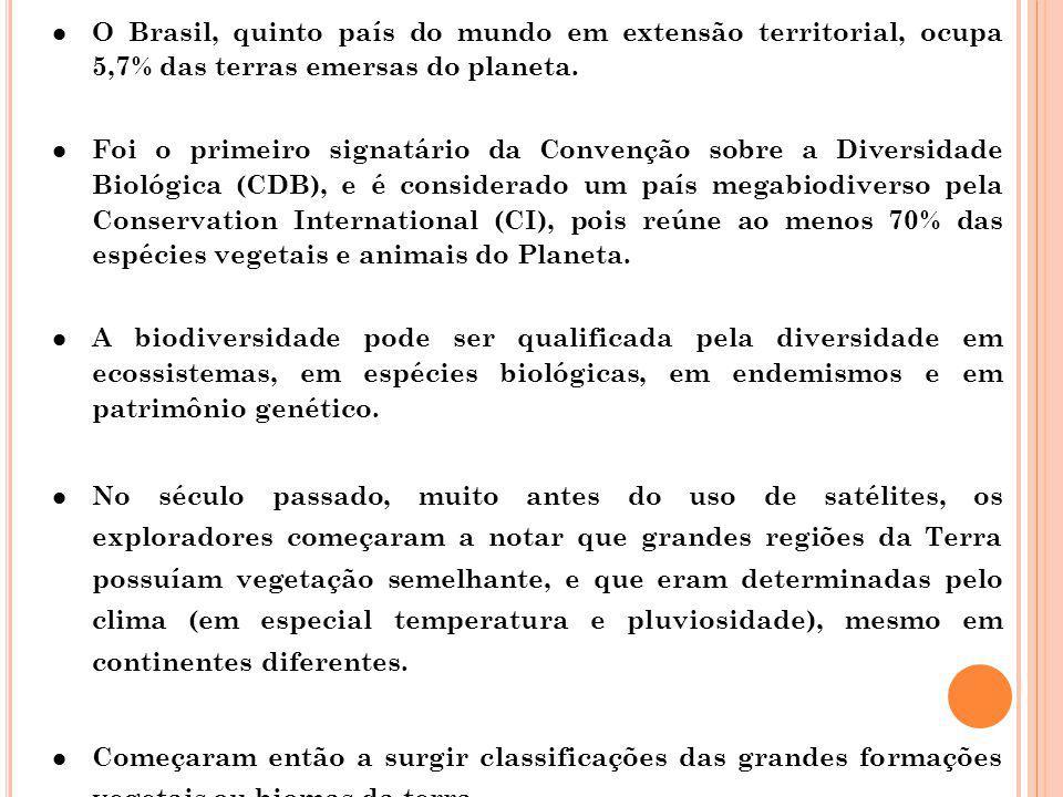 O Brasil, quinto país do mundo em extensão territorial, ocupa 5,7% das terras emersas do planeta.
