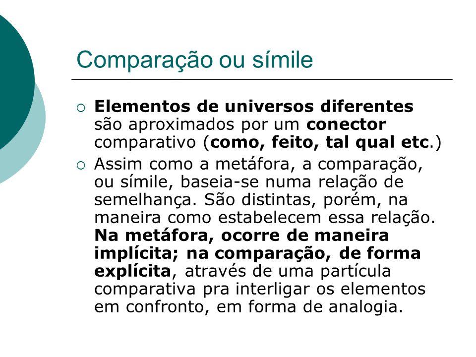 Comparação ou símile Elementos de universos diferentes são aproximados por um conector comparativo (como, feito, tal qual etc.)