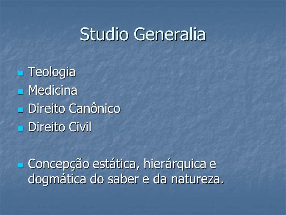 Studio Generalia Teologia Medicina Direito Canônico Direito Civil