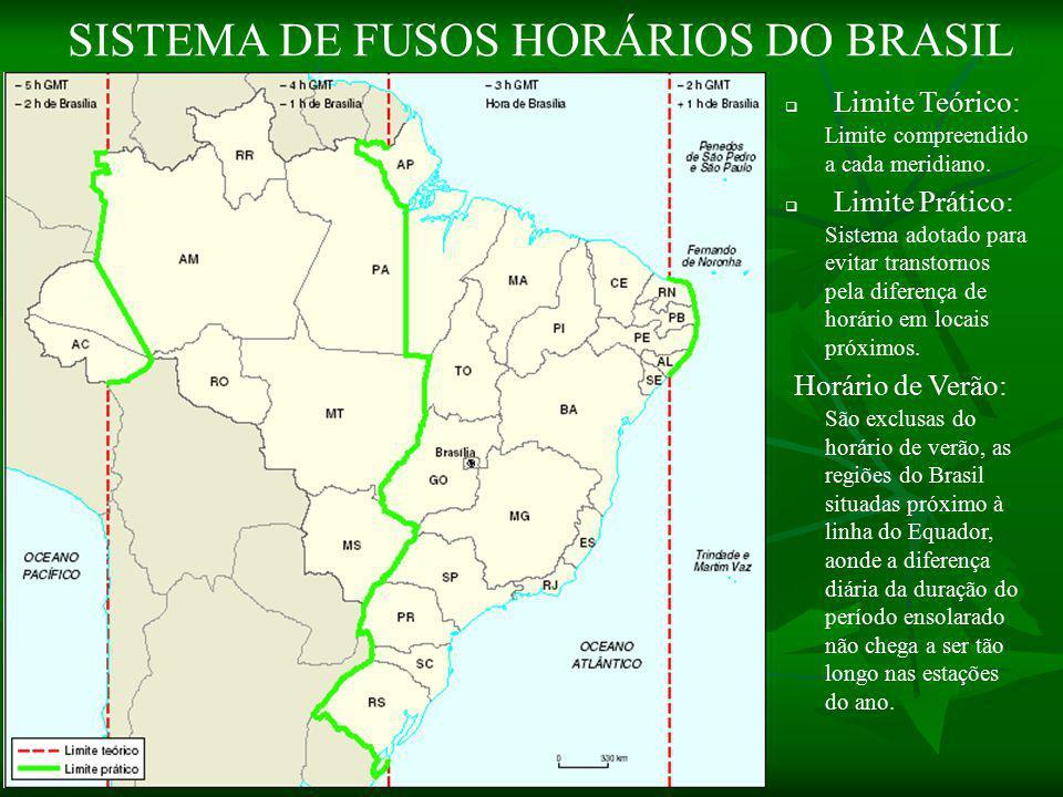SISTEMA DE FUSOS HORÁRIOS DO BRASIL