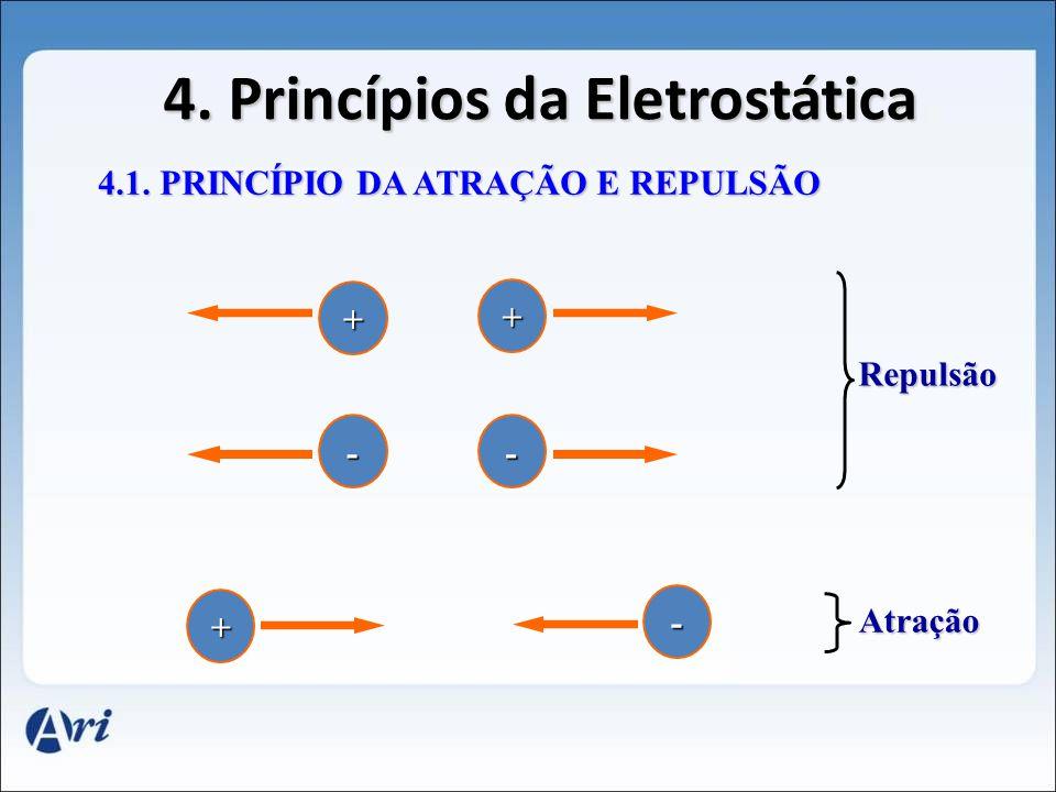 4. Princípios da Eletrostática