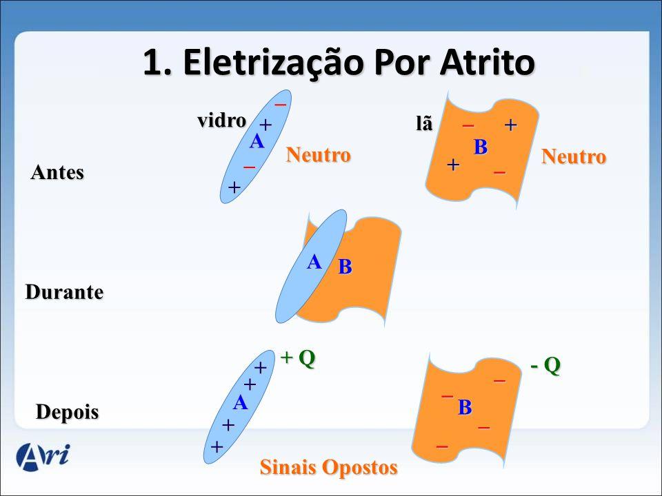 1. Eletrização Por Atrito