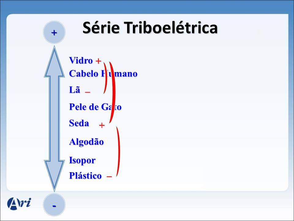 Série Triboelétrica + Vidro + + Cabelo Humano _ Lã Pele de Gato _ Seda