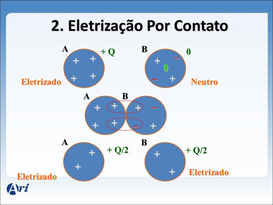 2. Eletrização Por Contato