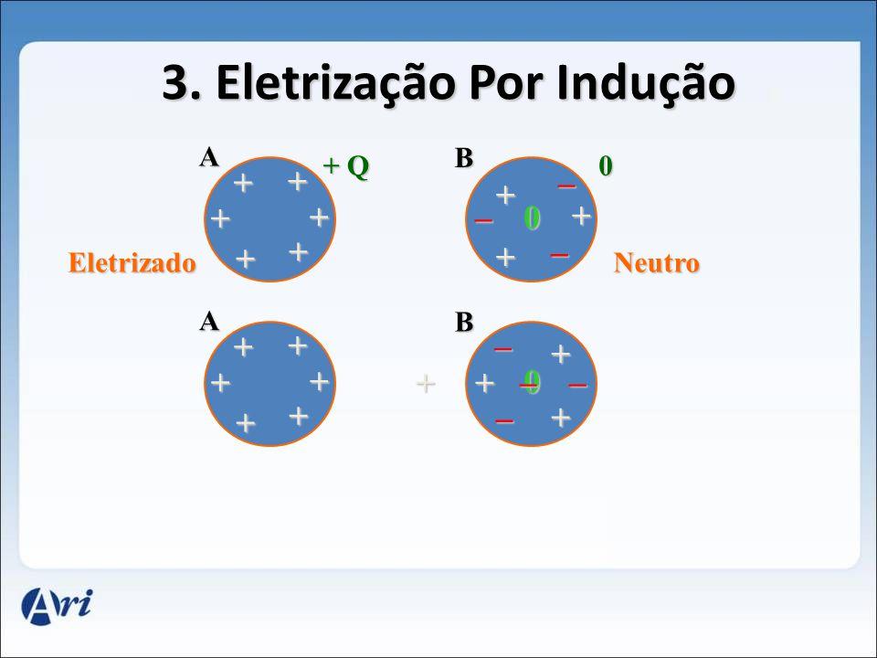 3. Eletrização Por Indução