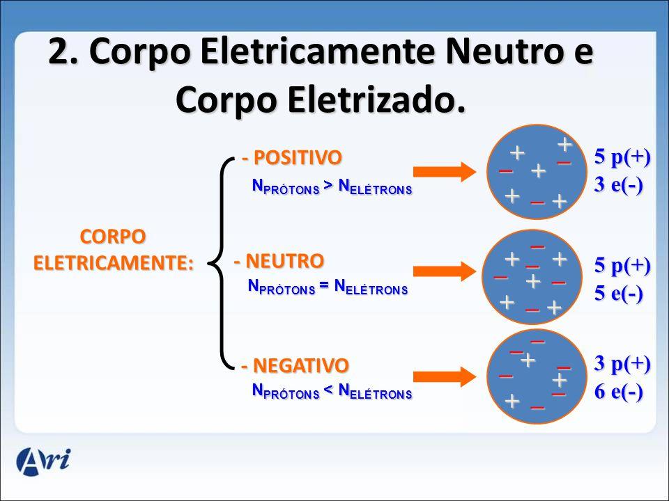 2. Corpo Eletricamente Neutro e Corpo Eletrizado.