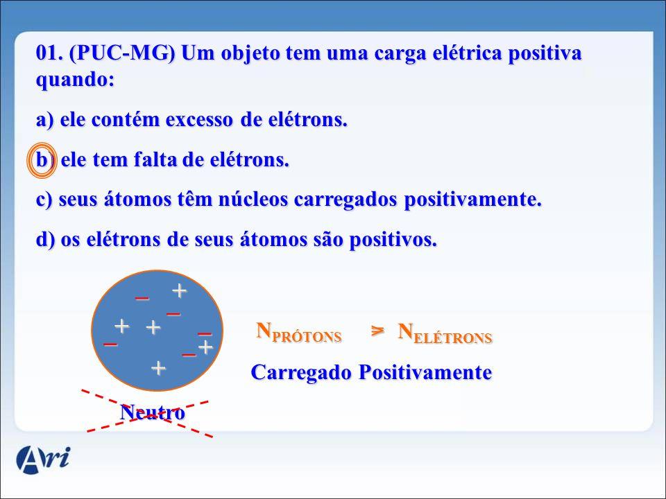 01. (PUC-MG) Um objeto tem uma carga elétrica positiva quando: