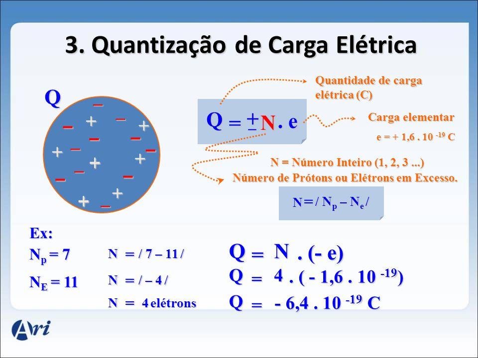 3. Quantização de Carga Elétrica
