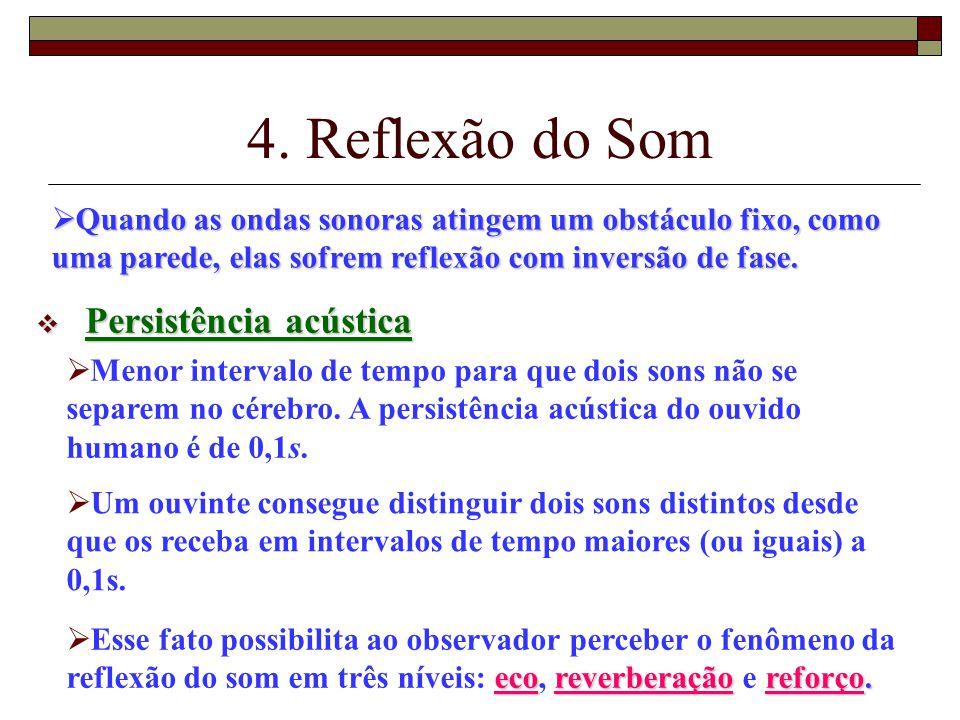 4. Reflexão do Som Persistência acústica