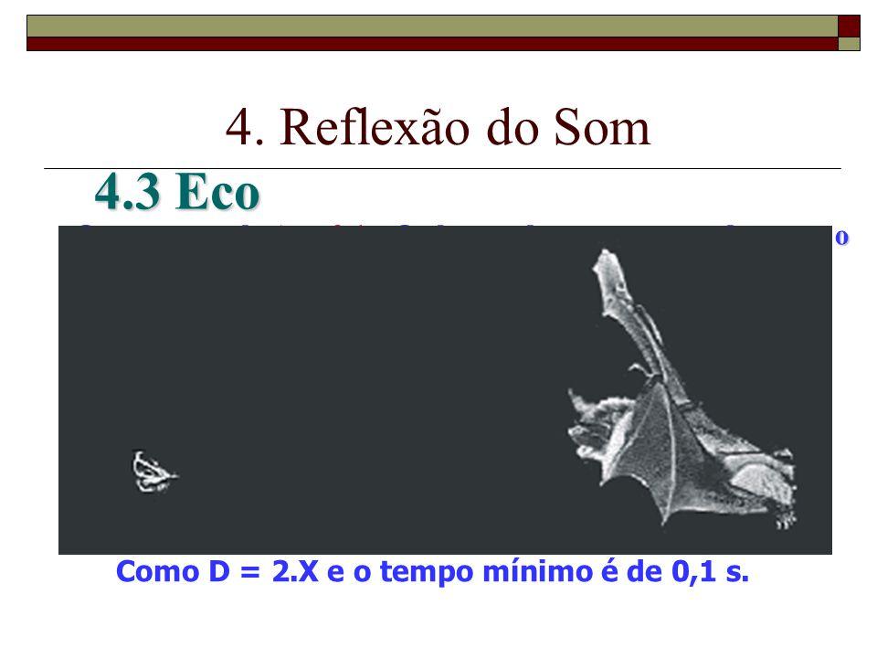 4. Reflexão do Som 4.3 Eco. Ocorre quando t  0,1s. O observador ouve separadamente o som direto e o som refletido.