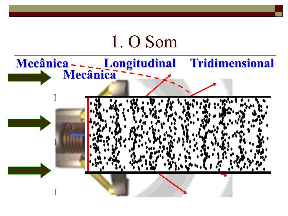 1. O Som Mecânica Longitudinal Tridimensional Mecânica Longitudinal