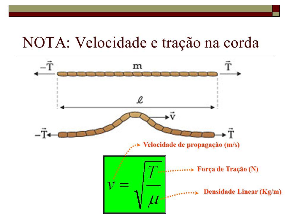 NOTA: Velocidade e tração na corda