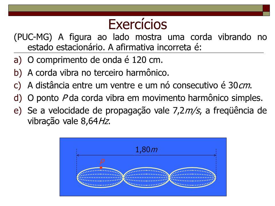Exercícios (PUC-MG) A figura ao lado mostra uma corda vibrando no estado estacionário. A afirmativa incorreta é: