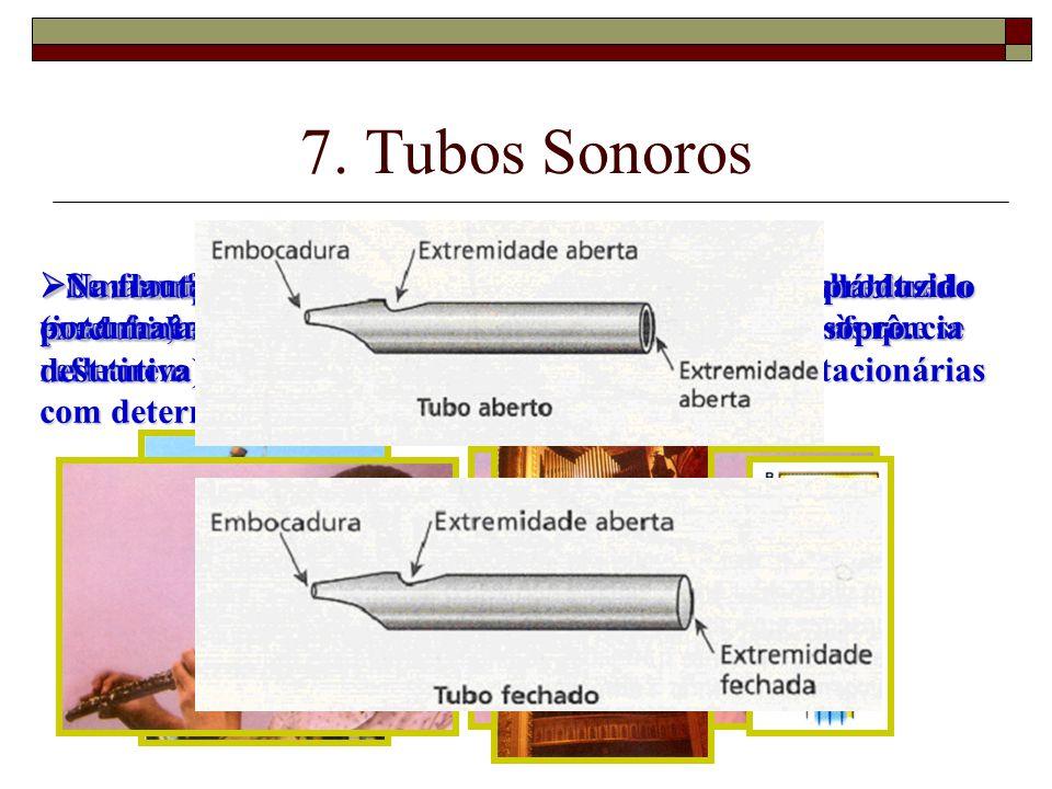 7. Tubos Sonoros Na flauta transversal e nos tubos de órgão o som é produzido por uma aresta em forma de cunha que intercepta o sopro.