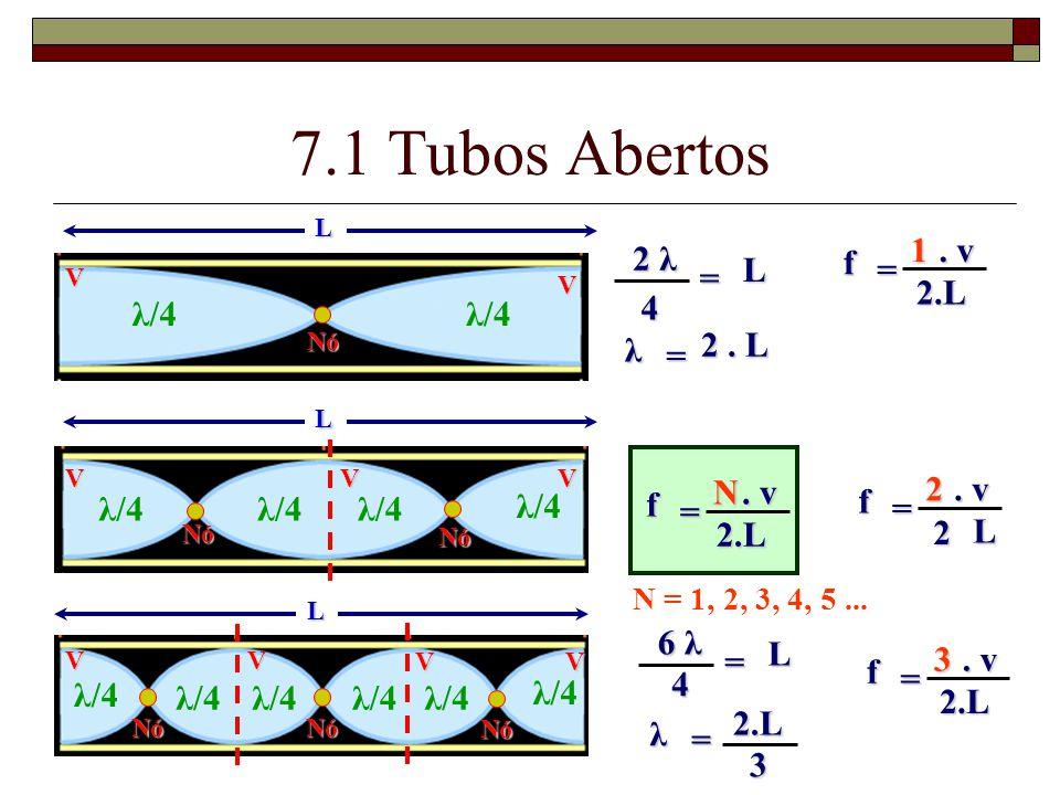 7.1 Tubos Abertos 1 . v 2 λ f L = = 2.L λ/4 λ/4 4 λ 2 . L = 4 λ L = N