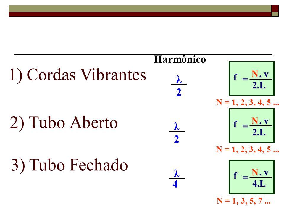 1) Cordas Vibrantes 2) Tubo Aberto 3) Tubo Fechado Harmônico λ 2 λ 2 λ