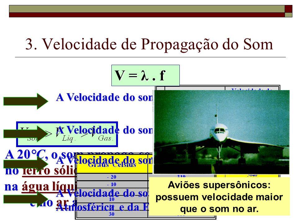 3. Velocidade de Propagação do Som