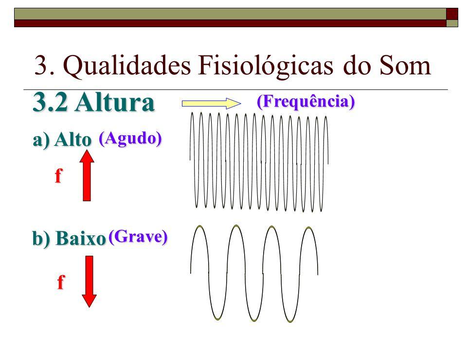 3. Qualidades Fisiológicas do Som