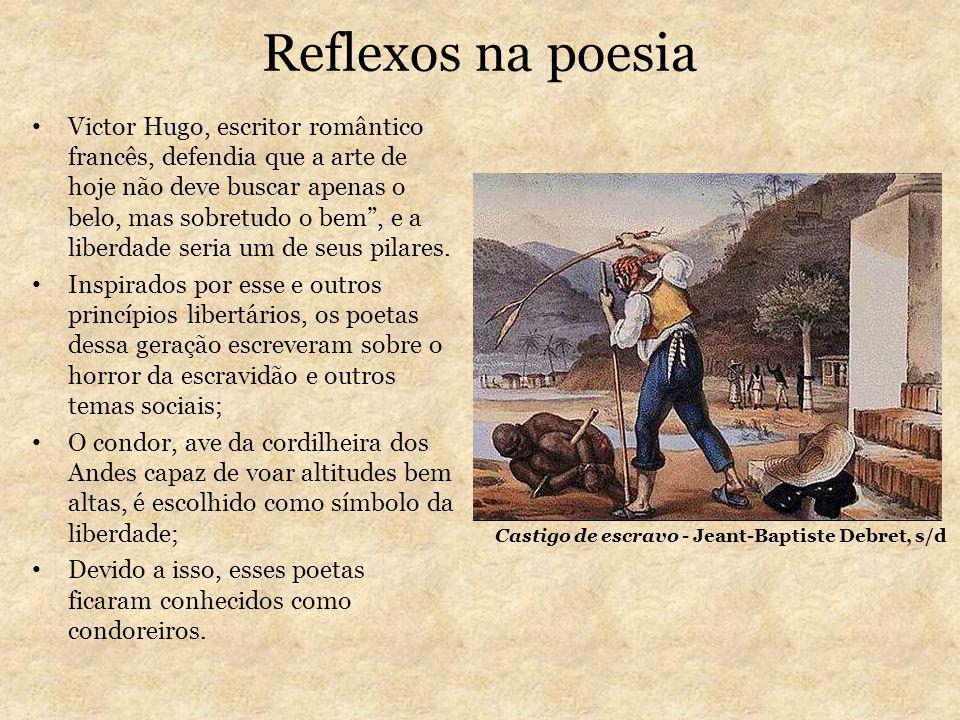 Reflexos na poesia