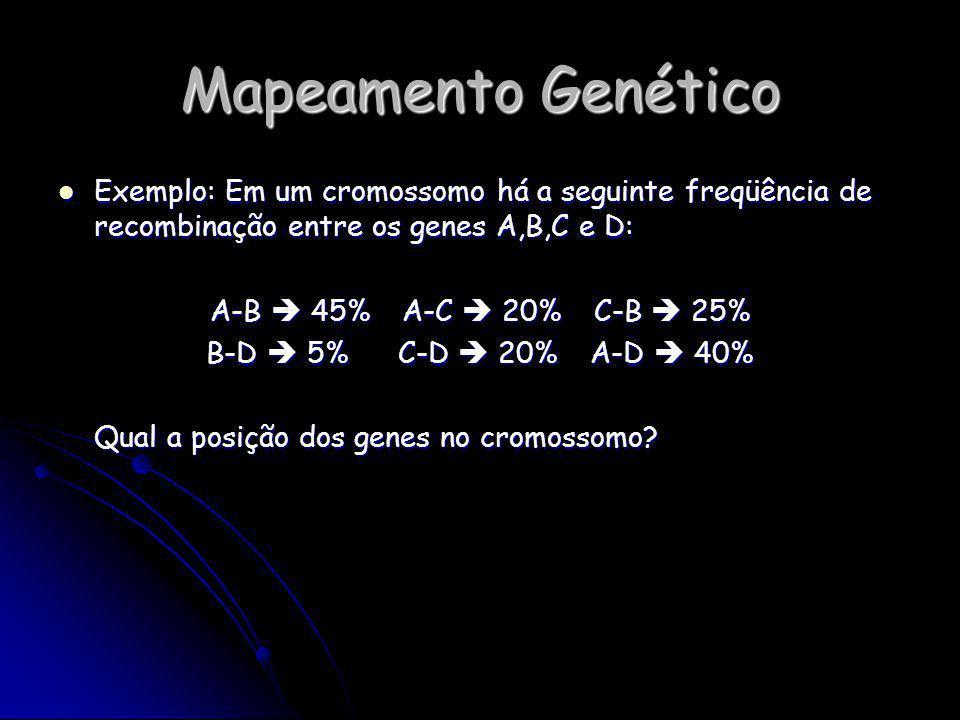 Mapeamento Genético Exemplo: Em um cromossomo há a seguinte freqüência de recombinação entre os genes A,B,C e D:
