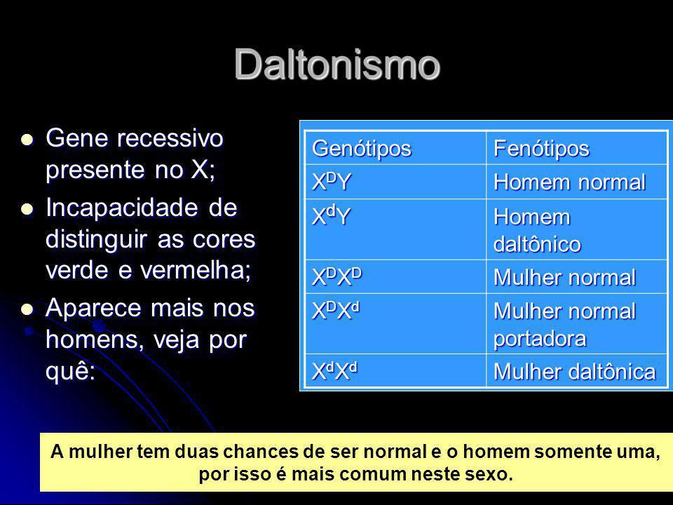Daltonismo Gene recessivo presente no X;