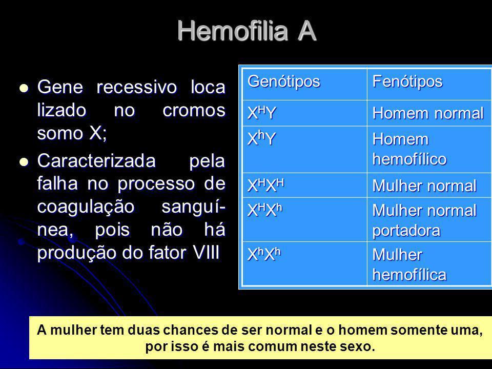 Hemofilia A Gene recessivo loca lizado no cromos somo X;