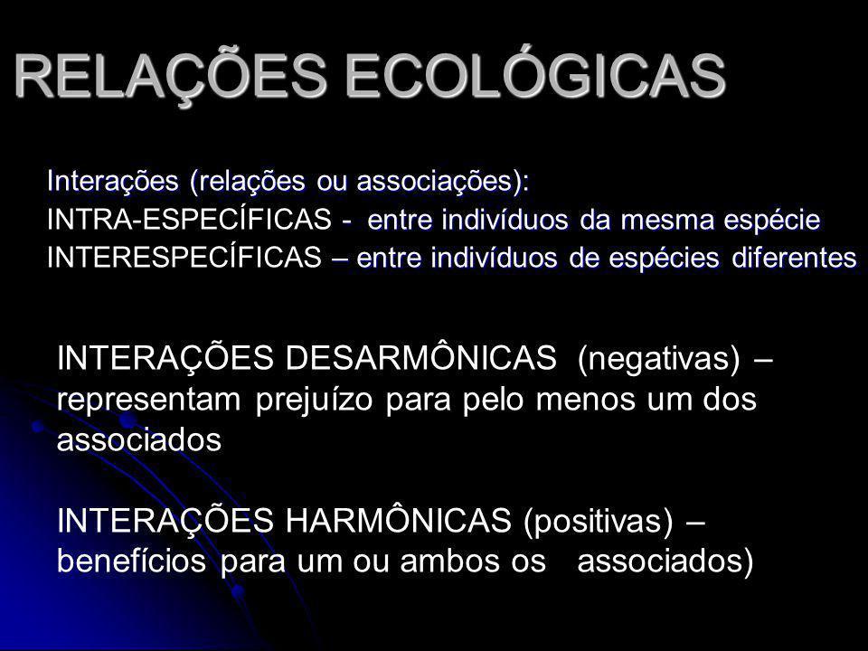 RELAÇÕES ECOLÓGICAS INTERAÇÕES DESARMÔNICAS (negativas) –