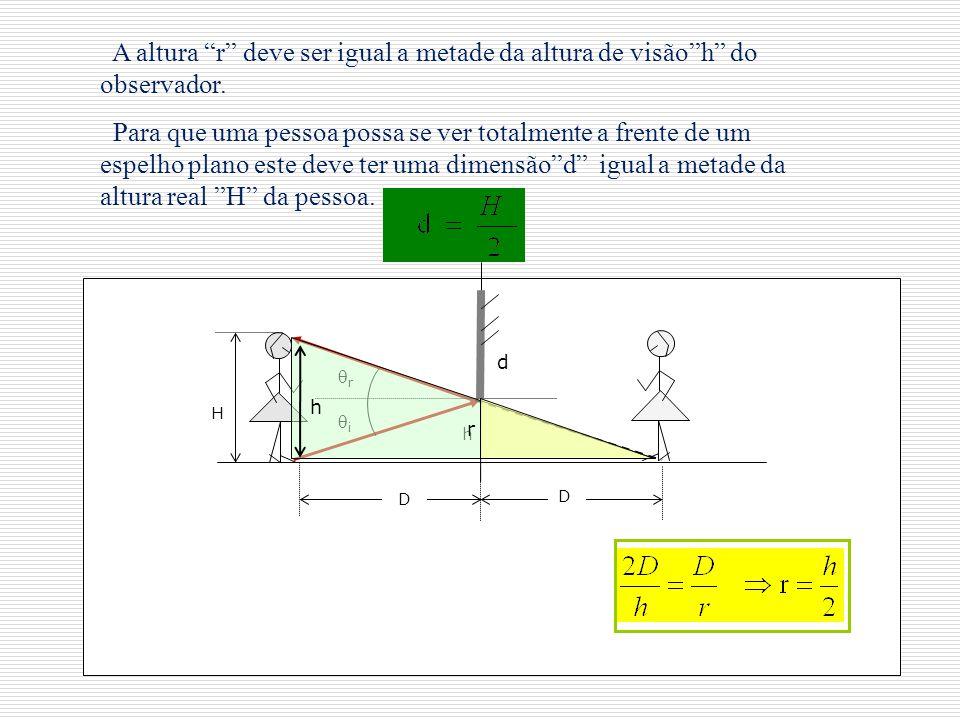 A altura r deve ser igual a metade da altura de visão h do observador.