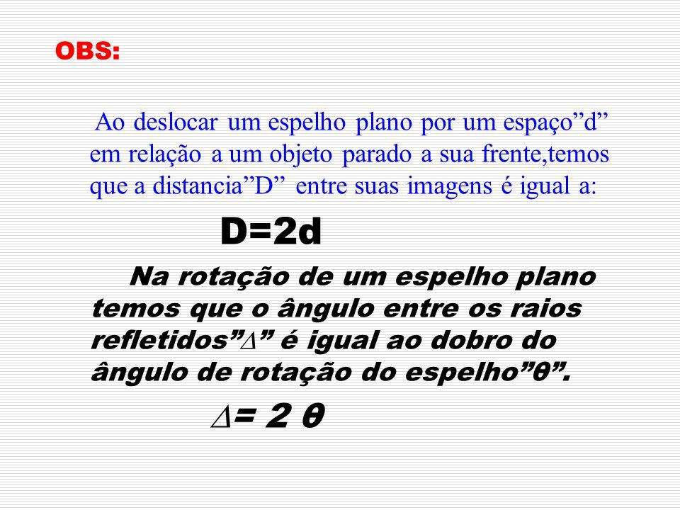 OBS: Ao deslocar um espelho plano por um espaço d em relação a um objeto parado a sua frente,temos que a distancia D entre suas imagens é igual a: