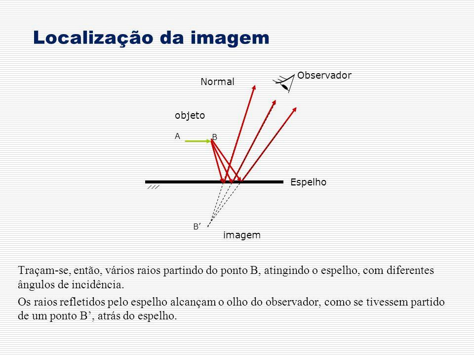 Localização da imagem Observador. Normal. objeto. A. B. Espelho. B' imagem.