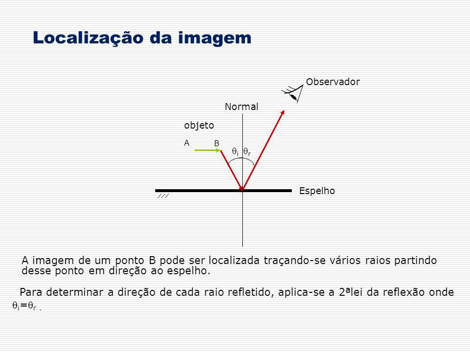 Localização da imagem Observador. Normal. objeto. A. B. i. r. Espelho.