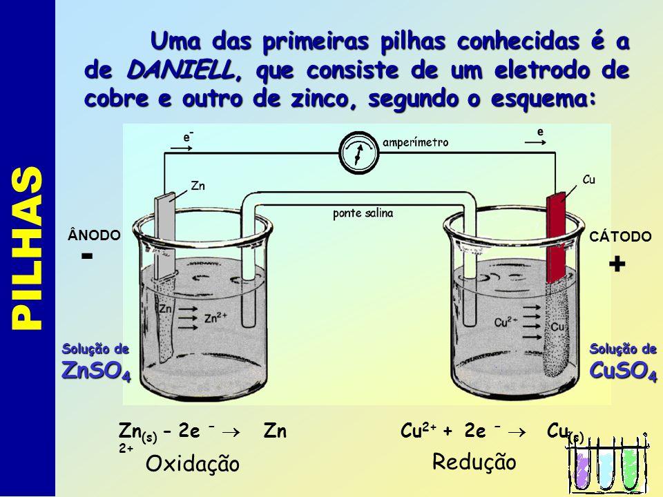 Uma das primeiras pilhas conhecidas é a de DANIELL, que consiste de um eletrodo de cobre e outro de zinco, segundo o esquema: