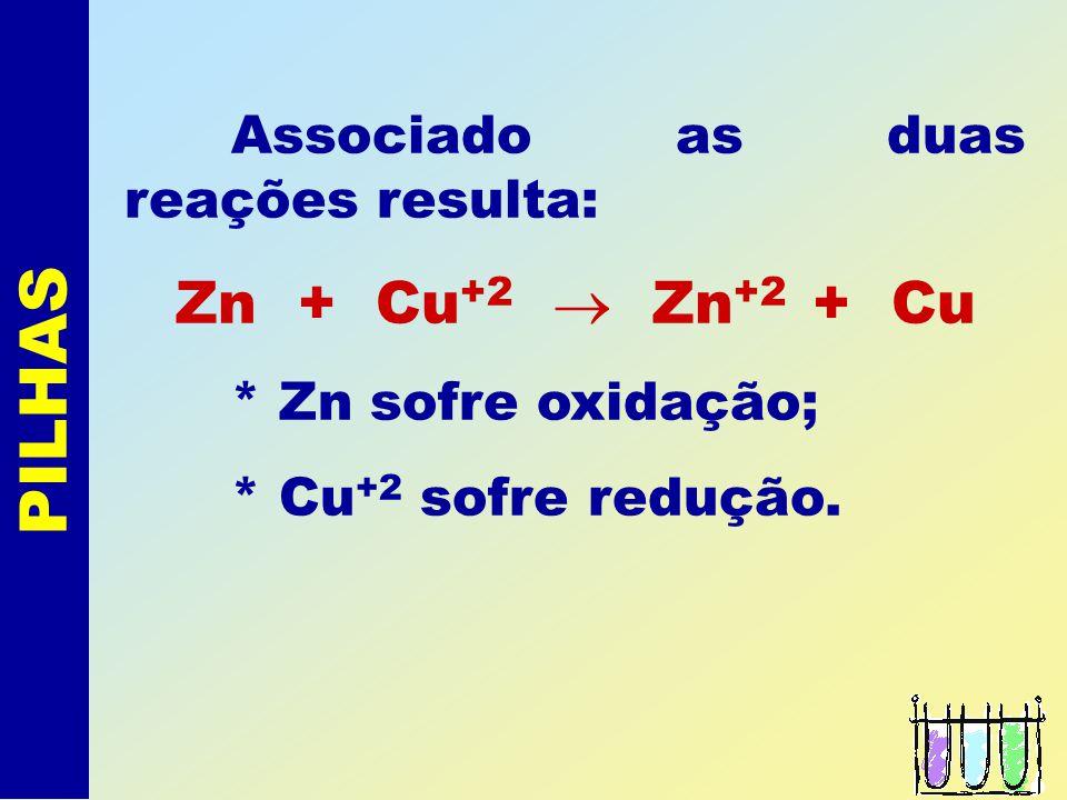 PILHAS Zn + Cu+2  Zn+2 + Cu Associado as duas reações resulta: