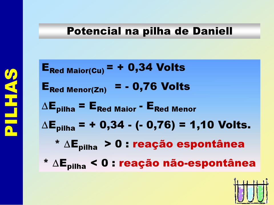 Potencial na pilha de Daniell