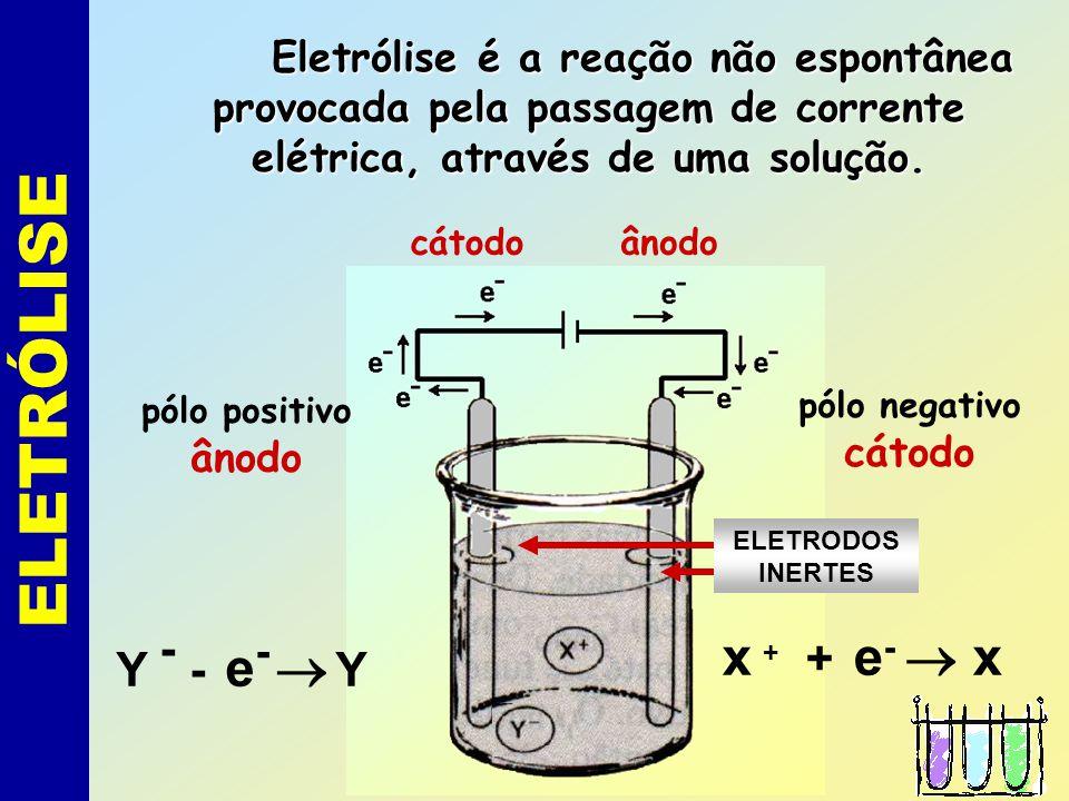 ELETRÓLISE x + + e-  x Y - - e-  Y