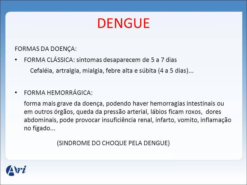 DENGUE (SINDROME DO CHOQUE PELA DENGUE) FORMAS DA DOENÇA: