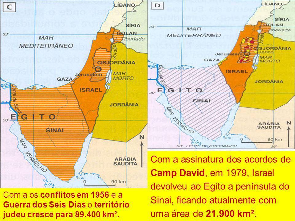 Com a assinatura dos acordos de Camp David, em 1979, Israel devolveu ao Egito a península do Sinai, ficando atualmente com uma área de 21.900 km².