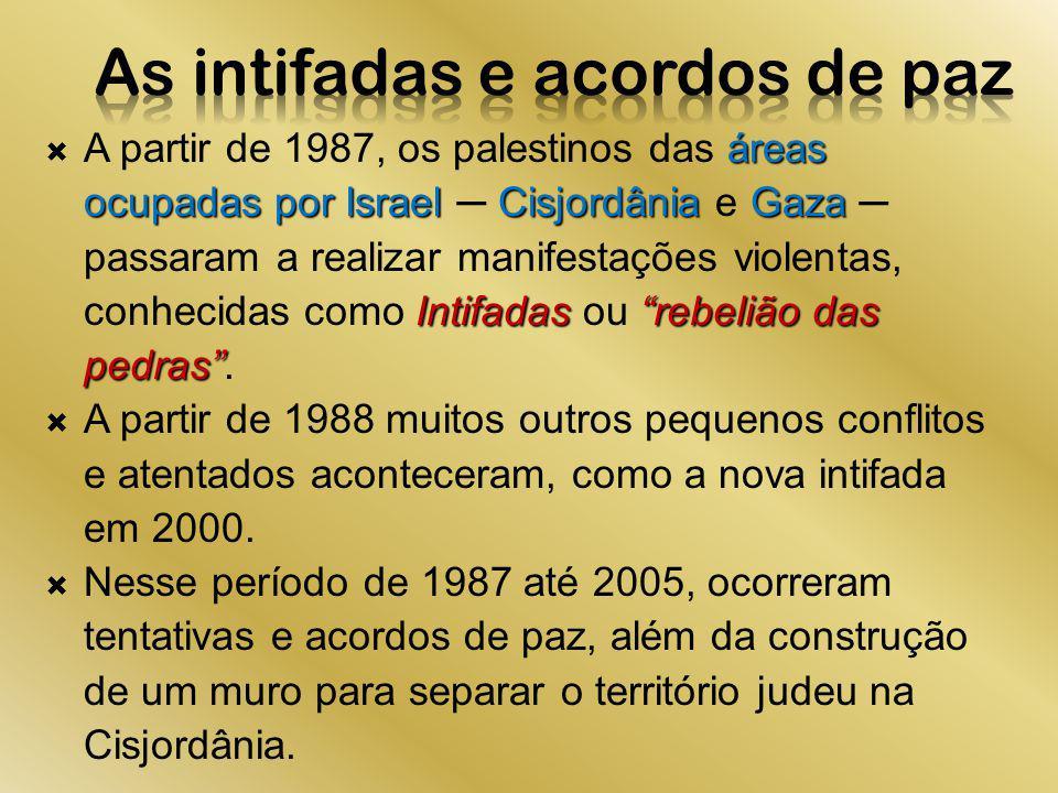 As intifadas e acordos de paz