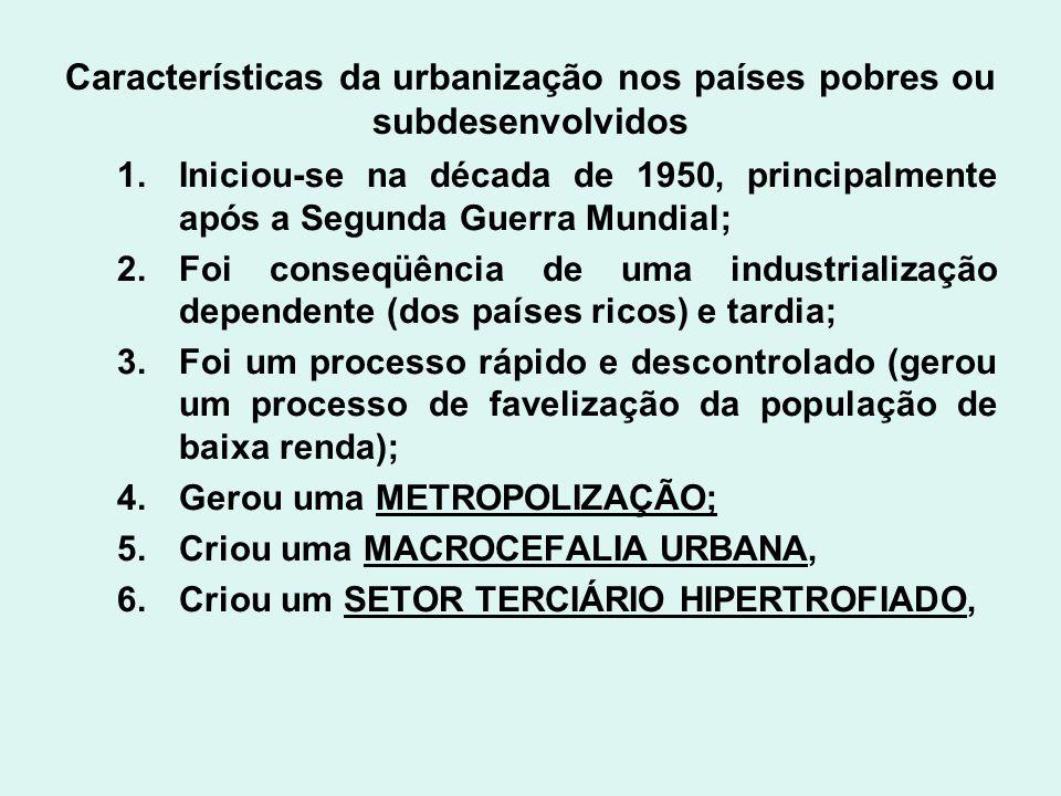 Características da urbanização nos países pobres ou subdesenvolvidos