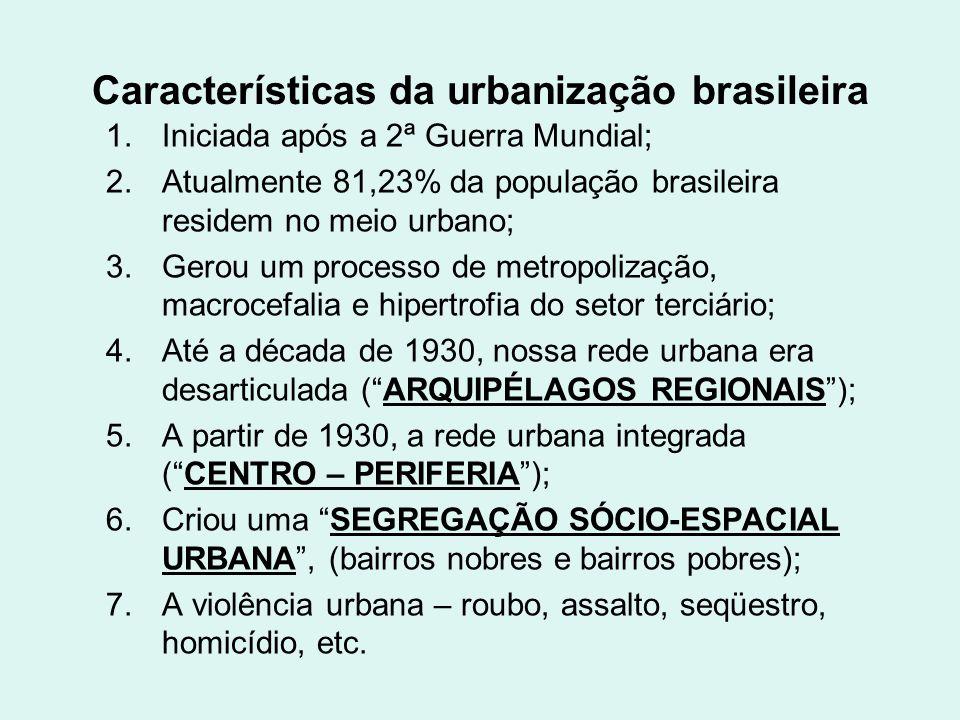 Características da urbanização brasileira