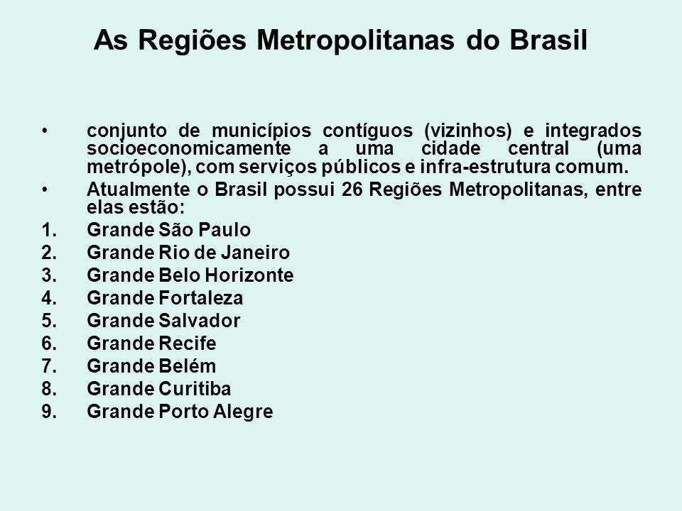 As Regiões Metropolitanas do Brasil