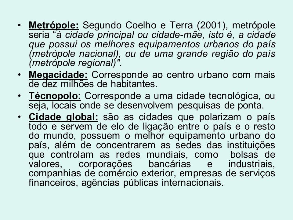 Metrópole: Segundo Coelho e Terra (2001), metrópole seria à cidade principal ou cidade-mãe, isto é, a cidade que possui os melhores equipamentos urbanos do país (metrópole nacional), ou de uma grande região do país (metrópole regional) .