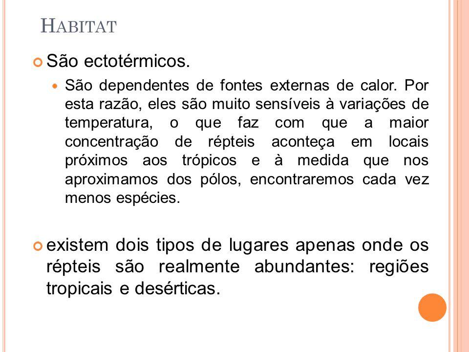 Habitat São ectotérmicos.