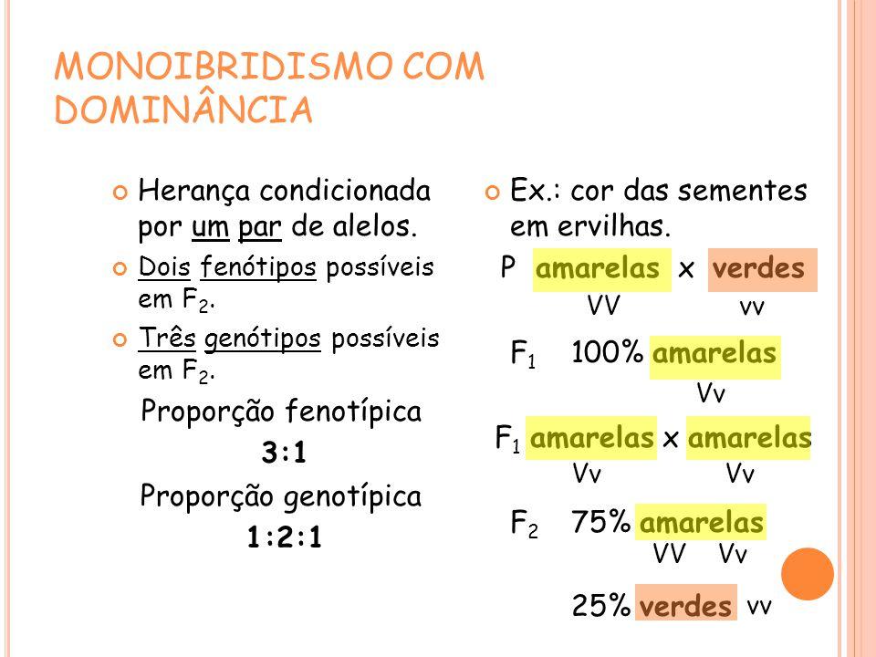 MONOIBRIDISMO COM DOMINÂNCIA