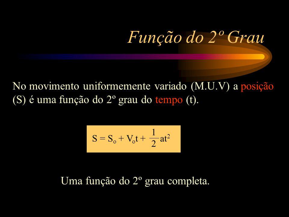 Função do 2º Grau No movimento uniformemente variado (M.U.V) a posição (S) é uma função do 2º grau do tempo (t).